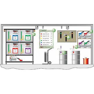 Spectrum Visual Lubrication Management
